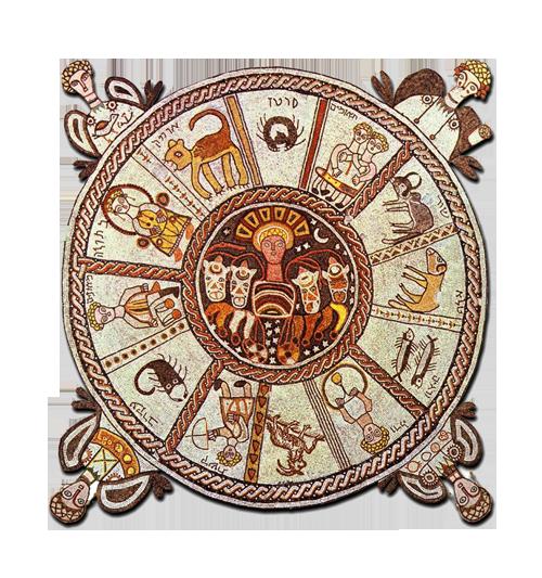 Символ в еврейском искусстве